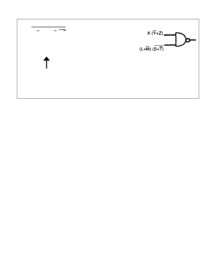 Lesson 2 Conversion Of Boolean Expressions To Logic Diagrams Diagram Expression X Y Z L Ms T