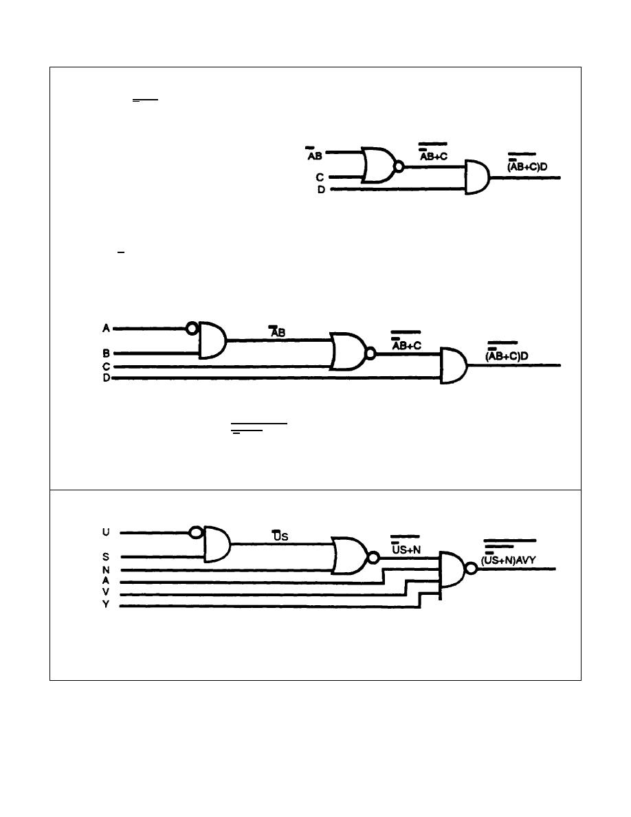 lesson 2: conversion of boolean expressions to logic ... logic diagram army